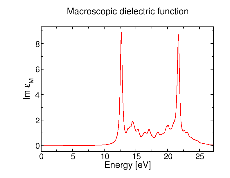 dielectricfunction_Im.png