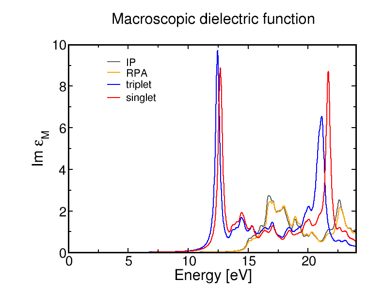 dielectricfunction_Im_ALL.png