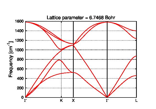 c-phonon-dispersion.png