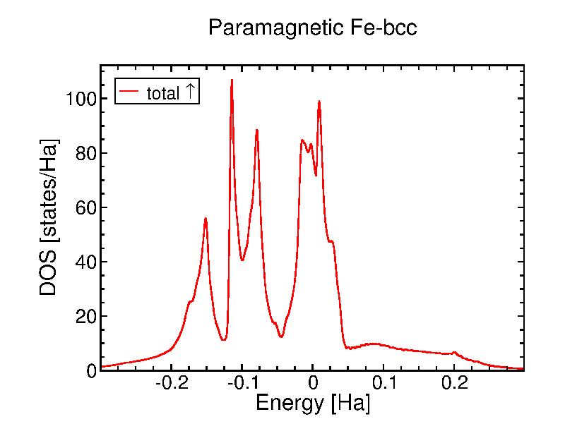 Fe-bcc-para-dos.png