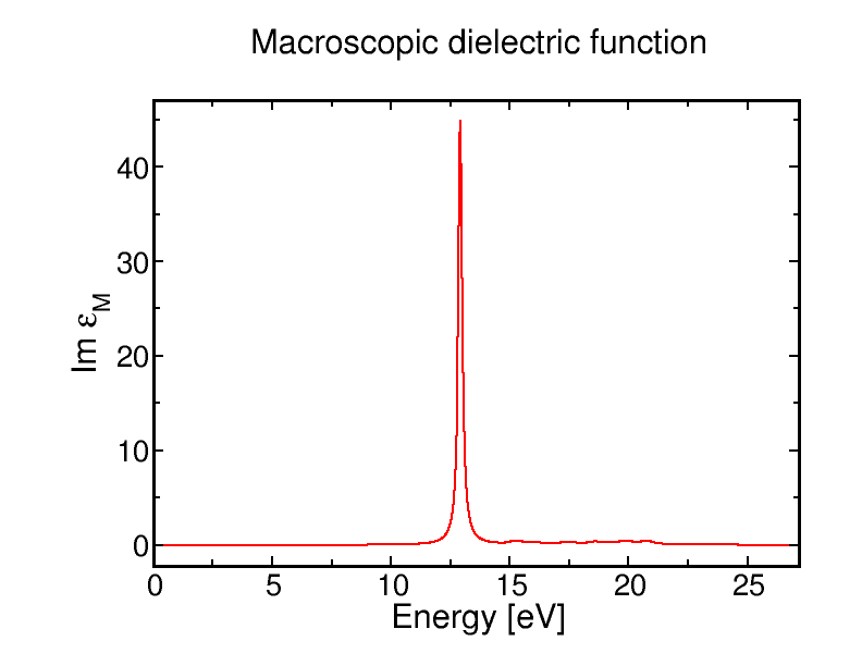 dielectricfunction_Im_LRCdyn.png