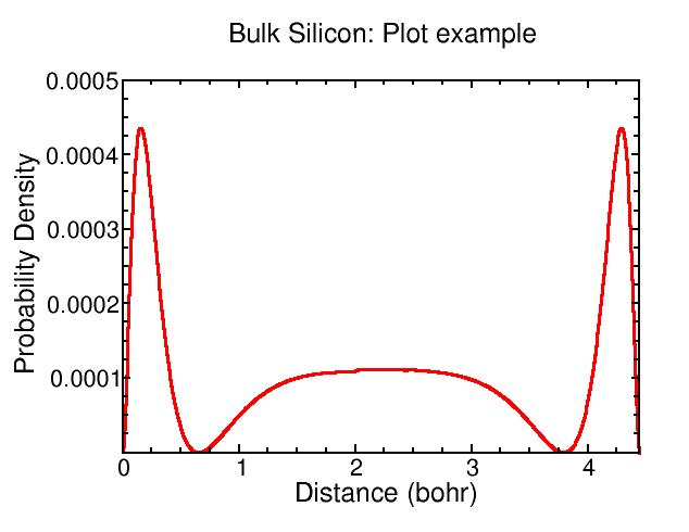 plot1d-1-4.png