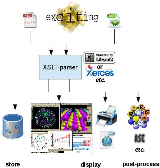 XSLT_workflow.jpg
