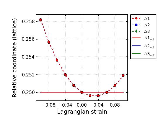 c-optimized-geometry.png