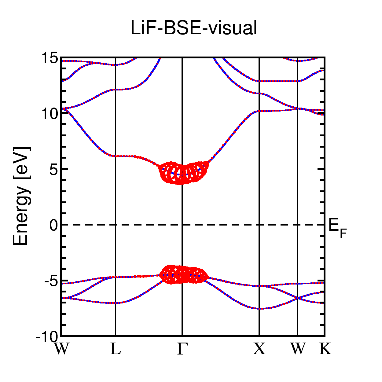 LiF-BSE-visual_bandstructure_exciton_0001.png
