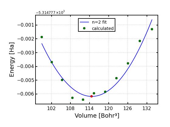 ag-check-volume.png