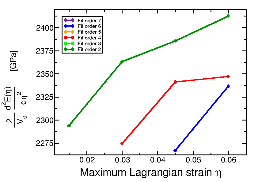 Dst02_Analysis_ElaStic.png