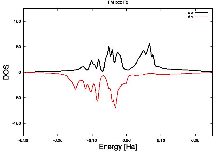 TDOS-FM-Fe2.png