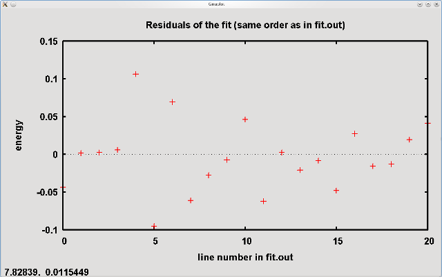 fit_residuals_small.png