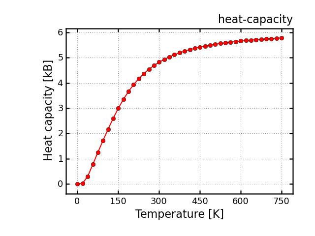 si-heat-capacity-conv.png
