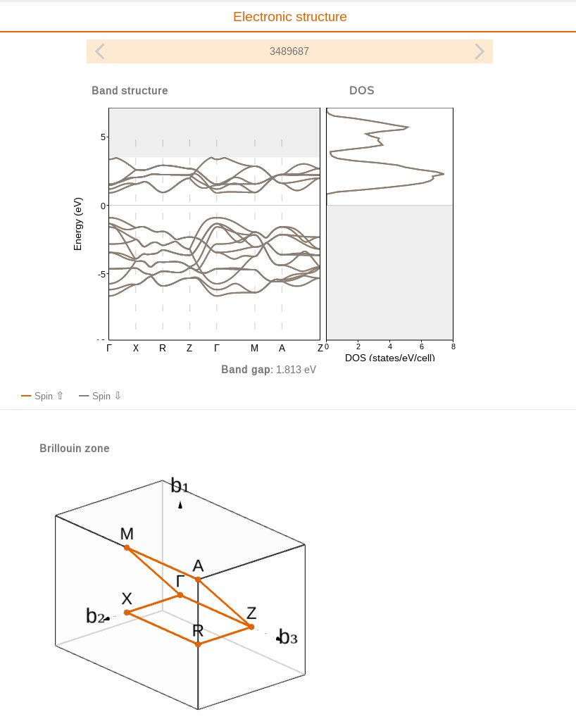 Encyclopedia_GUI_TiO2_electronic_structure_plots.jpg