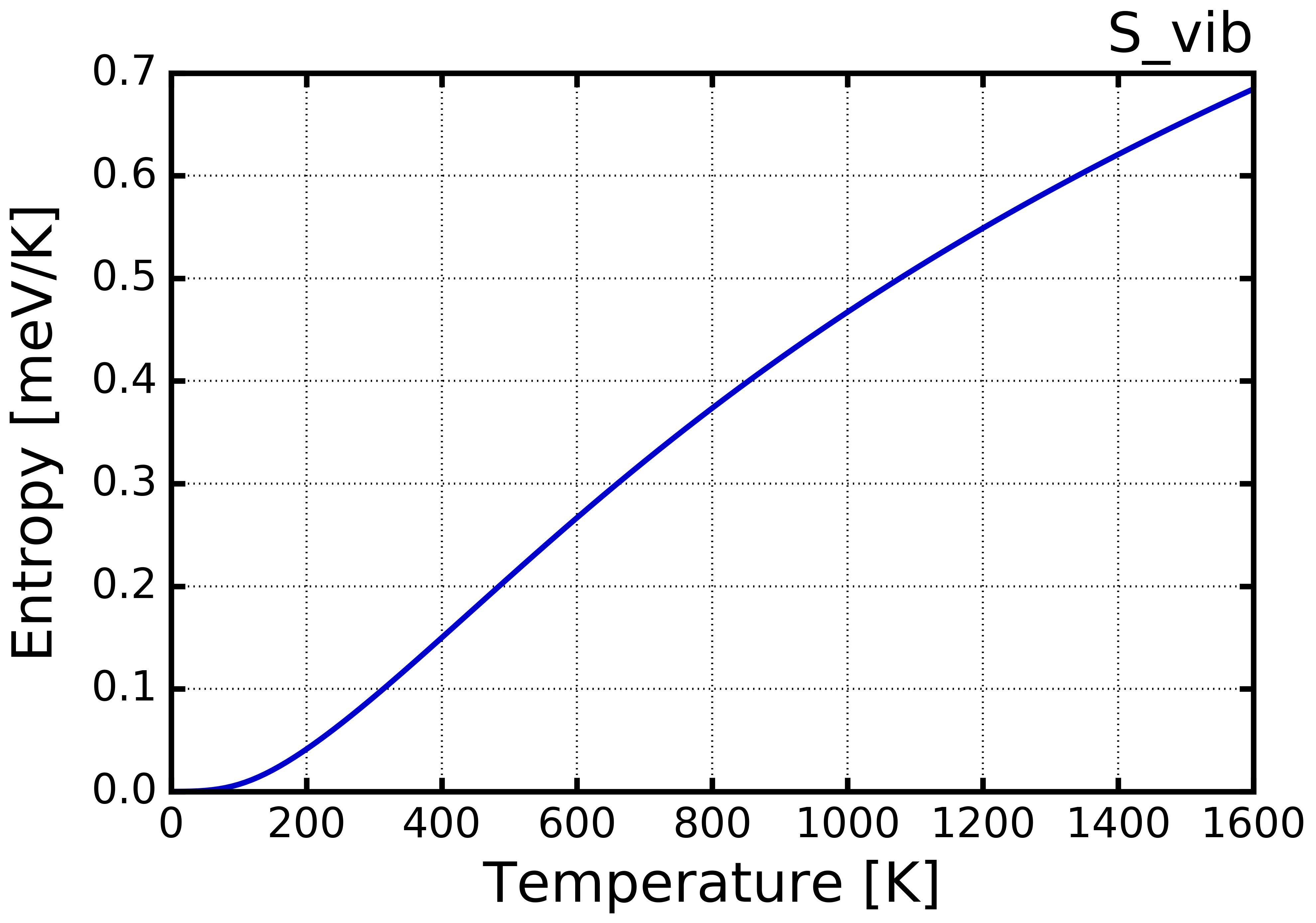 PLOT-entropy.png