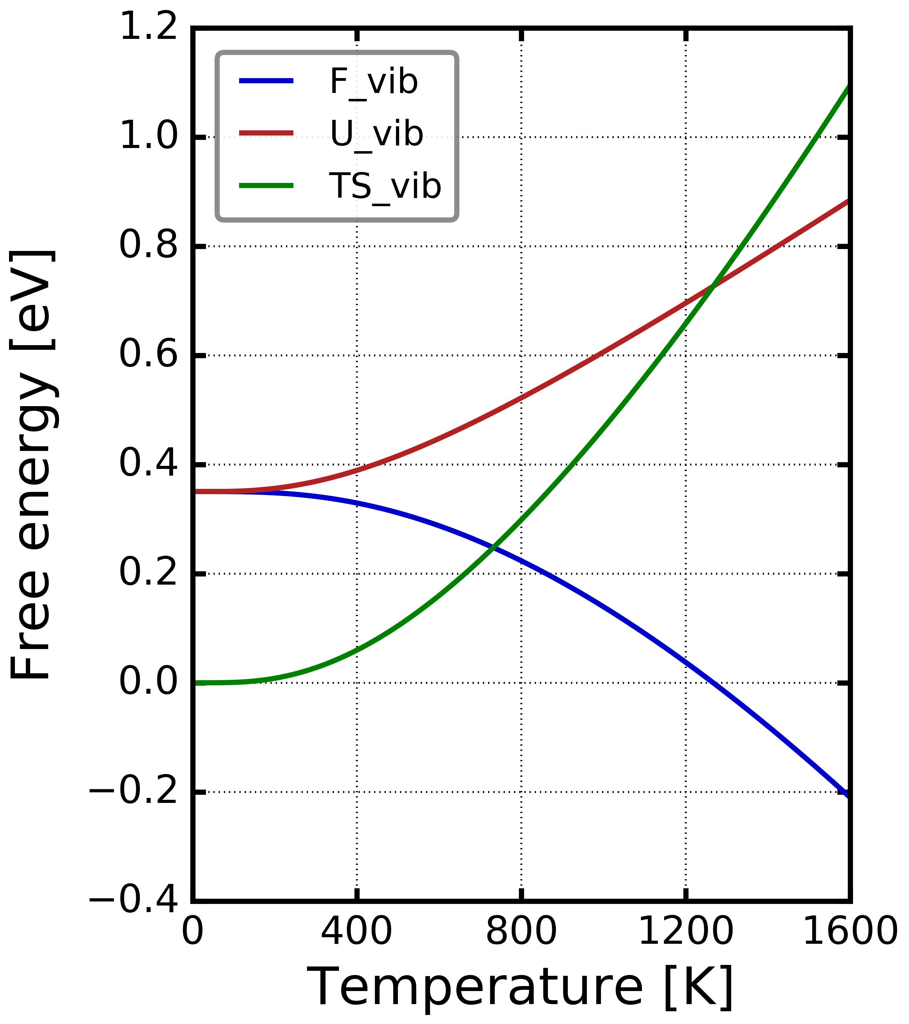 PLOT-free-energies.png