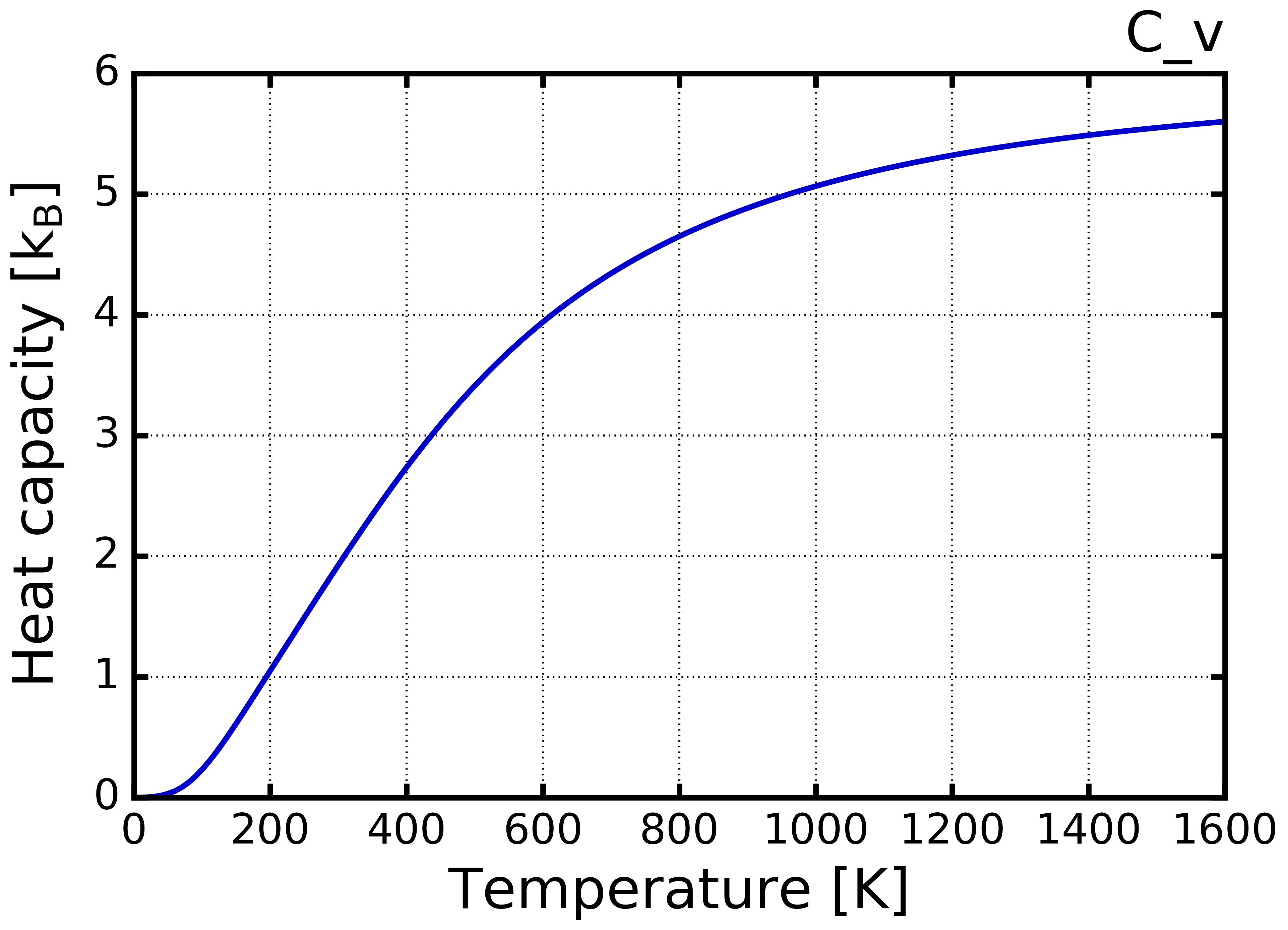 PLOT-heat-capacity.png