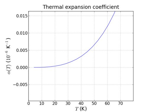 therm_expansion_conv_small_new.png
