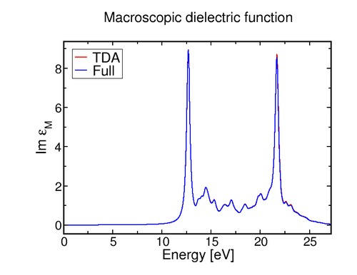 dielectricfunction_Im_tdafull.png