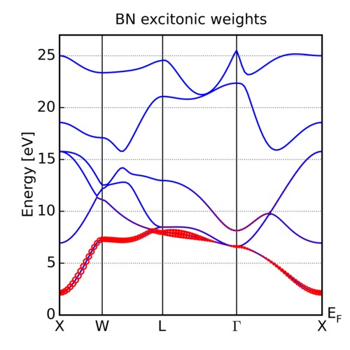 BN_BSE_bandstructure_exciton_0002.png