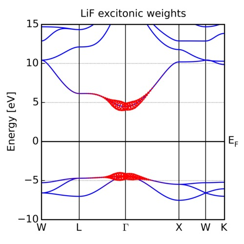 LiF_BSE_bandstructure_exciton_0001.png