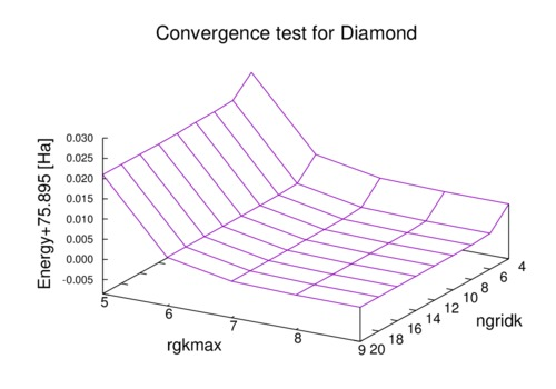 conv-diamond4.png