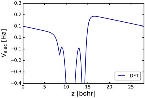 no-dipole-correction.png