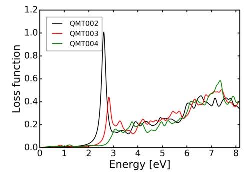 q001-test-3.png