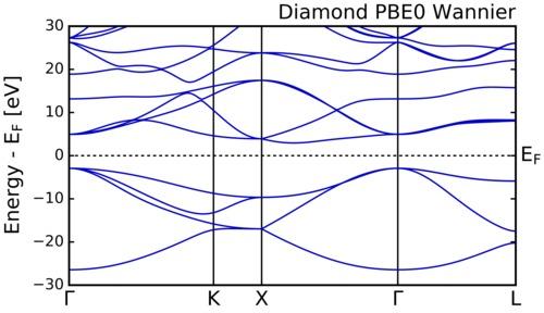 bs-PBE0+Wannier.png